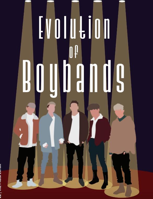 Evolution+of+Boy+Bands