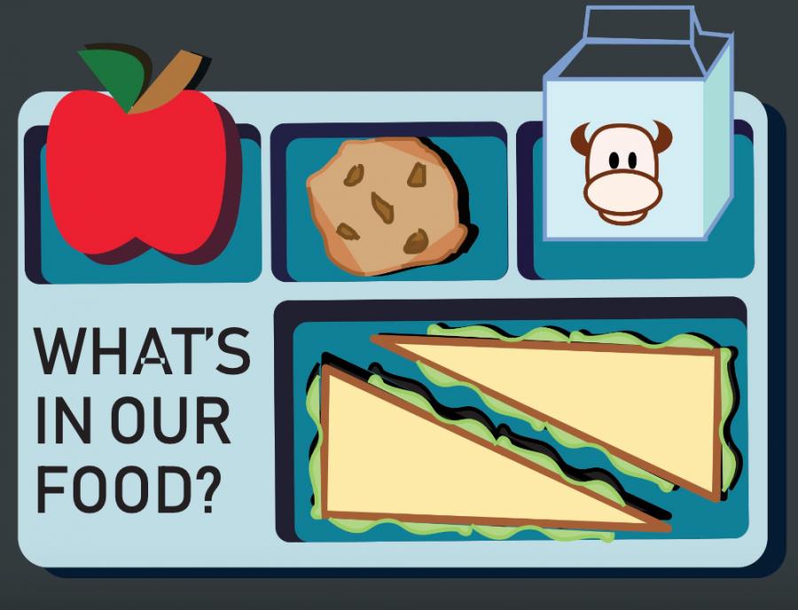 Cafeteria+Food