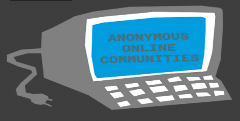 Investigations: Anonymous Online Communities