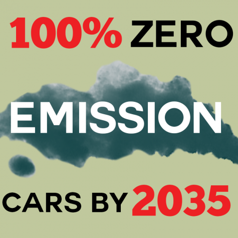 No Gas Emissions after 2035